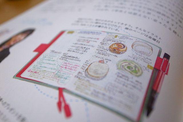 ほぼ日手帳 公式ガイドブック 2011の写真