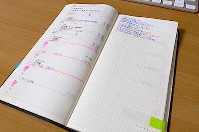ほぼ日手帳 2011 WEEKS の写真