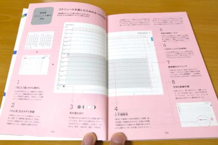 断捨離スケジュール帳2013の写真