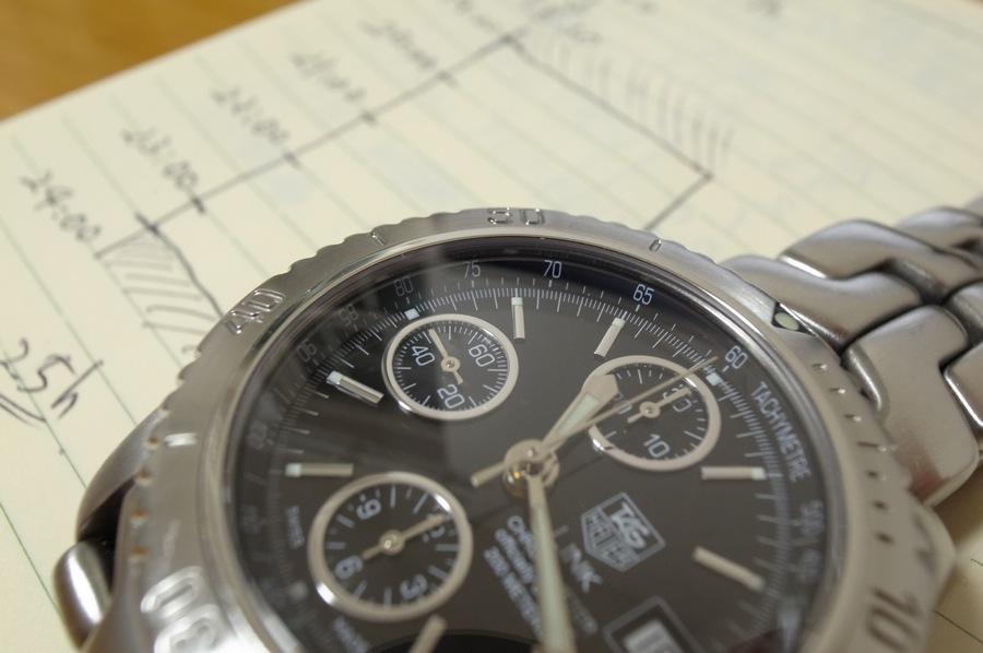 時間のメモと腕時計の写真
