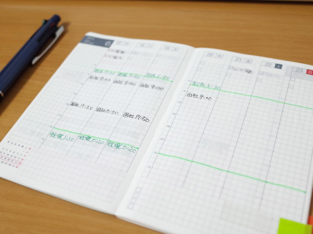 ほぼ日の週間手帳の写真