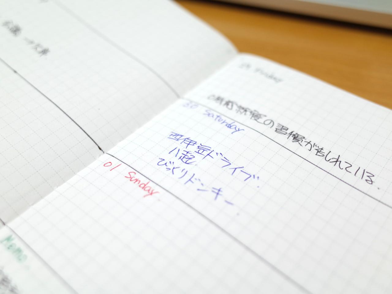 ほぼ日のメモ帳の写真