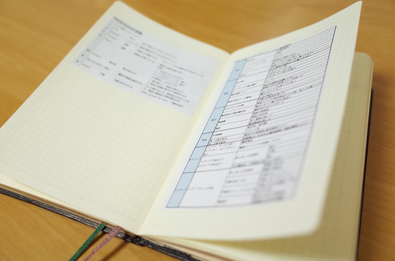 能率手帳ゴールドの方眼ページの写真