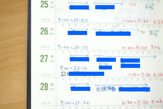 能率手帳ゴールドの平日の書き込みの写真